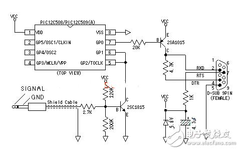 常见串口接口电路设计集锦top6 —电路图天天读(118)