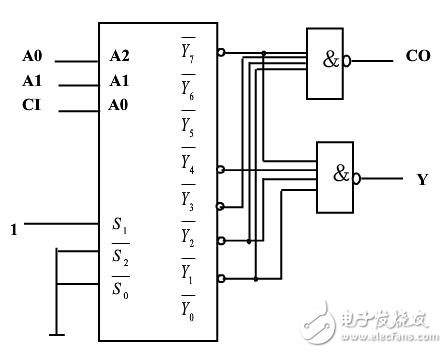 用74ls138实现一位全减器 - 数字电路图