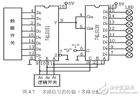 用74ls138构成时序脉冲分配器