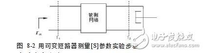 二端口微波网络参数的测量