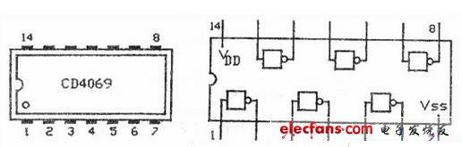 它由三个部分组成;      开关sa打向上方,在cl充电期间cd4069的①脚