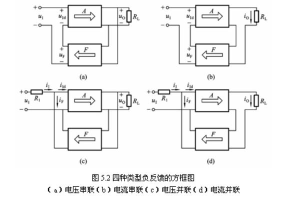 负反馈放大电路图大全(五款负反馈放大电路设计原理图