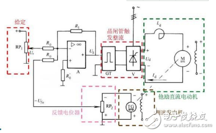 晶闸管调速电路图大全(包括lm324晶闸管无级调光调速图片