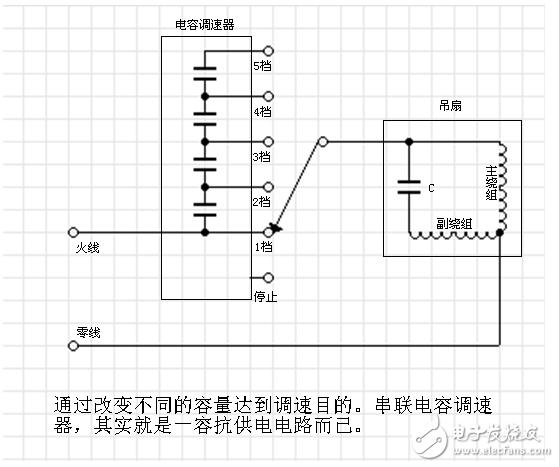 吊扇电容调速器原理图 - 电动机控制电路图