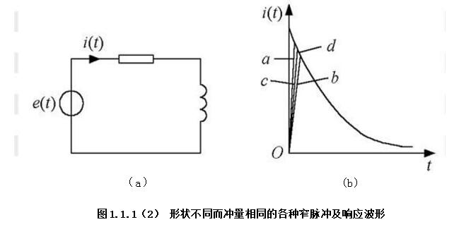 pwm双极性调制电路图_单极性与双极性pwm模式介绍 - 信号处理电子电路