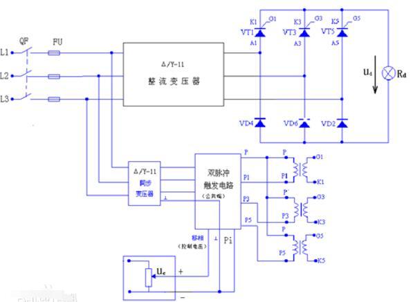 单相全桥pwm整流电路及工作原理 - 信号处理电子电路图