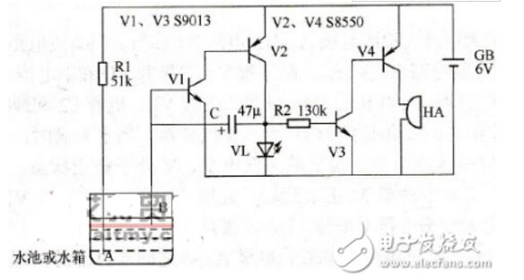 声光报警电路由晶体管v1~v4,电容c,电阻r1,r2,发光二极管vl和报警器