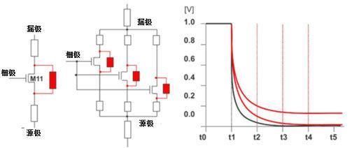 鳍式场效晶体管集成电路设计与测试-电子技术方案|电路图讲解