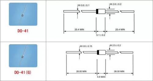 二极管,三极管,mos管,那些常用封装尺寸图-电子技术方案|电路图讲解