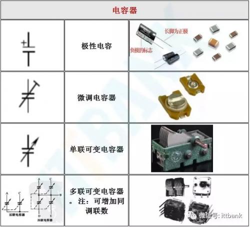全面的电子元器件实物图 电路符号,值得收藏!