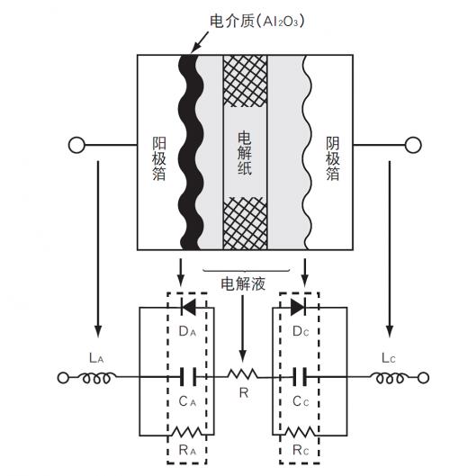 """电源里有水的元件""""铝电解电容""""-电路图讲解-电子技术方案"""