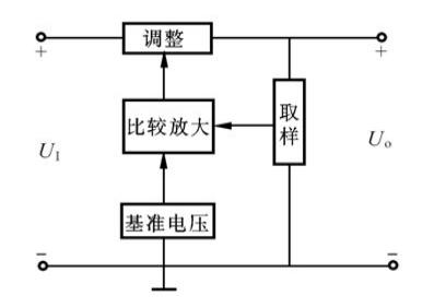 具有放大环节的稳压电路的效果图演示_基础硬件电路图